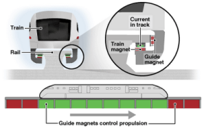 _42118168_maglev_train_inf416x260